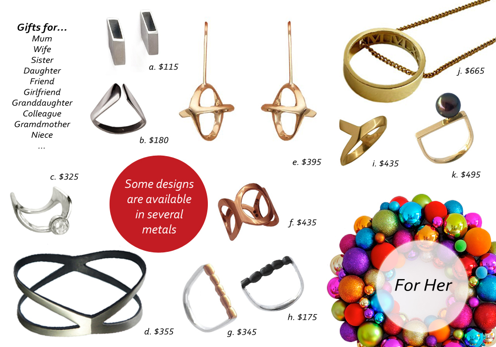 Unique Jewellery Gift Ideas 2015