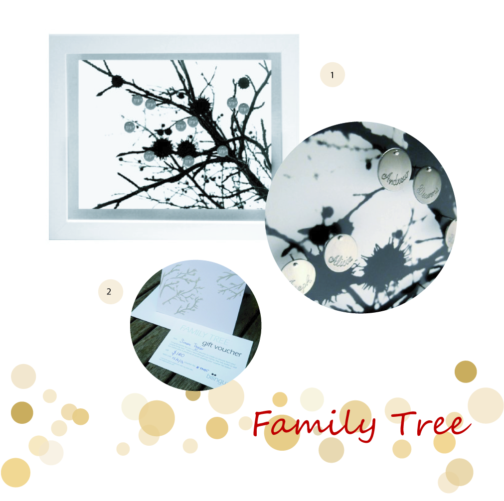 Christmas_Gift_Guide_2016_familyTree